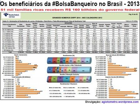 bolsabanqueiro_irpf2013.jpg